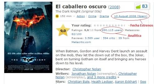 Información IMDb, base de datos, cine y televisión