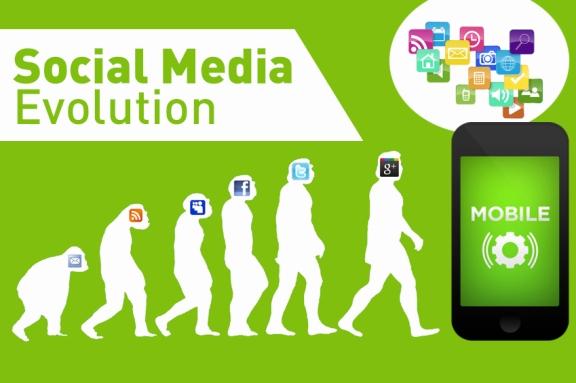 Evolución del Social Media