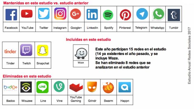 Redes-sociales-estudio-iab-2017